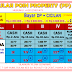Simulasi poin property (pp)