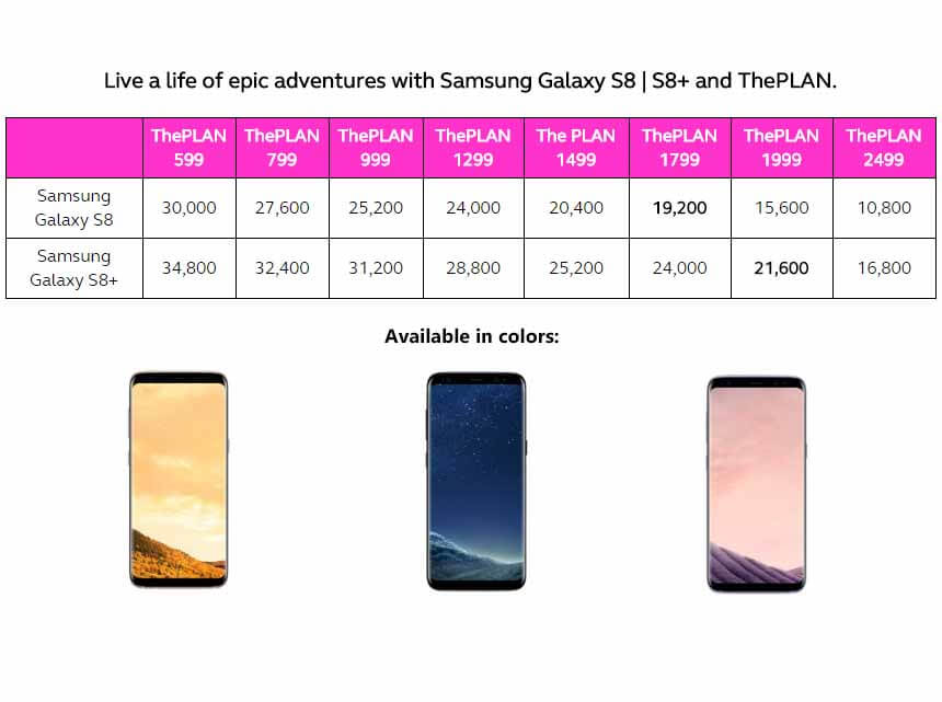 Globe Samsung Galaxy S8 And S8 Postpaid Plan Price And