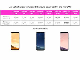 Samsung S8 Globe Plan
