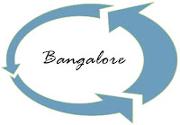Freecycle Bangalore