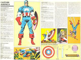 Capitan America Ficha Superheroe