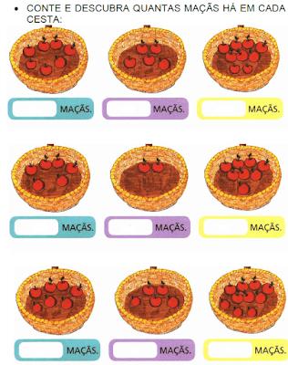 Atividade matemática - Contando maçãs