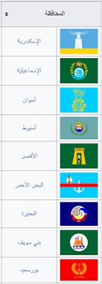 أسماء جميع المحافظات المصريه ومدنها ومراكزها بالتفصيل