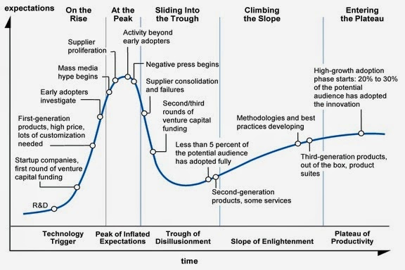 Educational Technology...from Mark Sivy: Ed Tech Reality