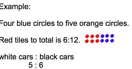 817 Math Blog (2012): Jalaire's Proportion Post