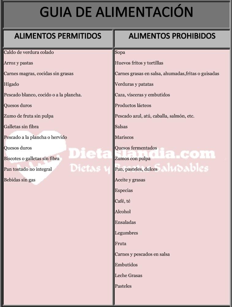 Dieta para preparacion de enema opaco