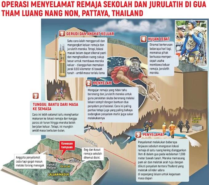 [Gambar] Kronologi 12 Remaja Thai Terperangkap Dalam Gua di Chiang Rai, Thailand