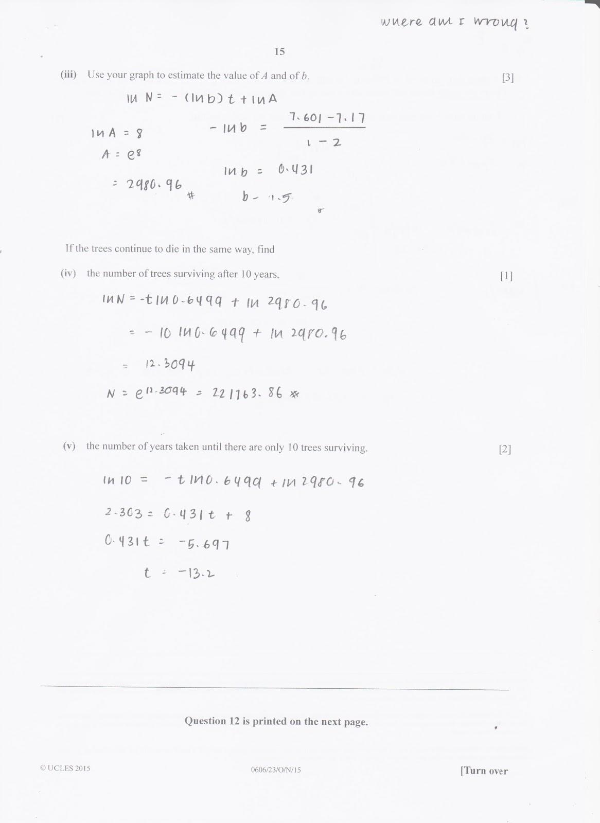 IGCSE Add Maths Working Answers [0606/23] Paper 2 2015