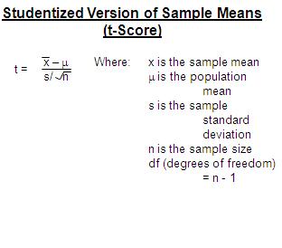 Statistics Formulas sheet