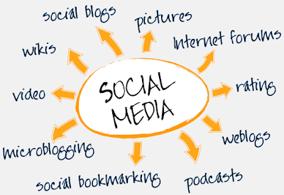 Why do you need social media optimization?