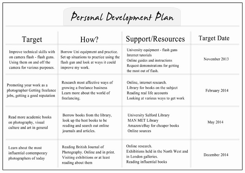 career development plan career development plan template employee – Example of a Personal Development Plan Sample