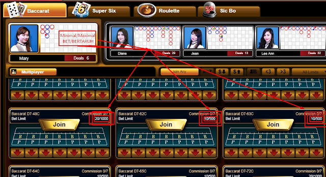 Panduan Cara Bermain Casino Baccarat OKE77 Agen Judi Terpercaya