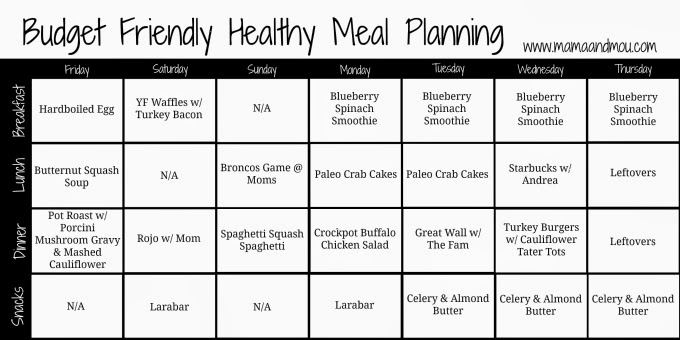 Meal Plan People Trying Lose Weight And Be Healthy Budget