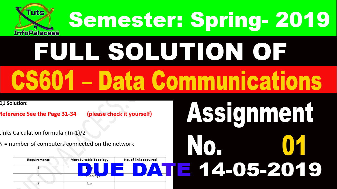CS601 Assignment 1 Solution Spring 2019 with Step by Step Guideline