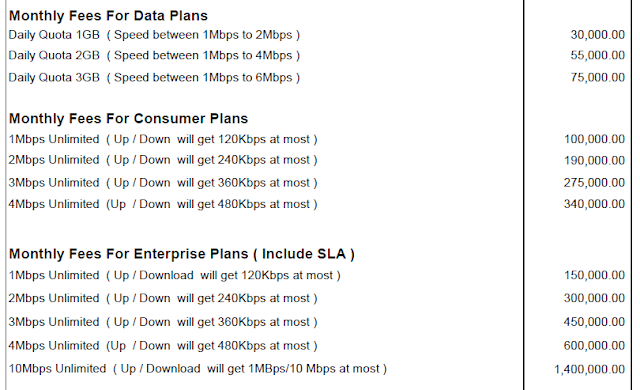 True Net, True Net Wireless Internet Service Provider in Myanmar
