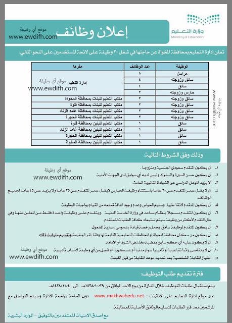 وظائف خالية فى وزارة التعليم فى السعودية 2021