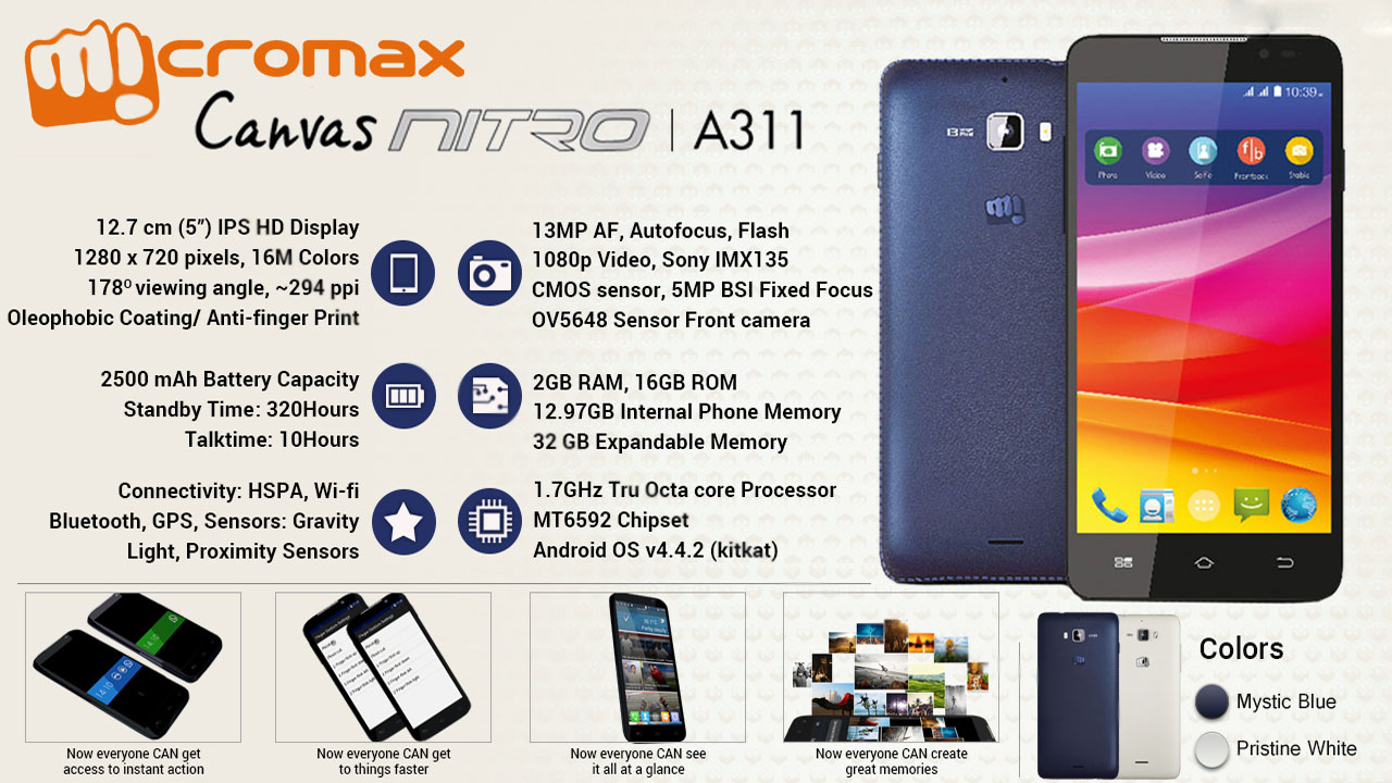 cheap for discount 86c03 55175 Micromax Canvas Nitro A311 Review in Flipkart Rs.8,499 Best Price ...