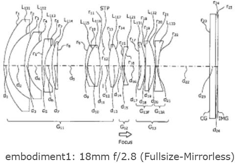 Оптическая съема объектива 18mm f/2.8 от Tamron