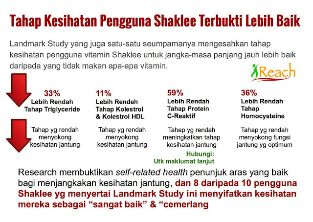 Image result for shaklee malaysia website