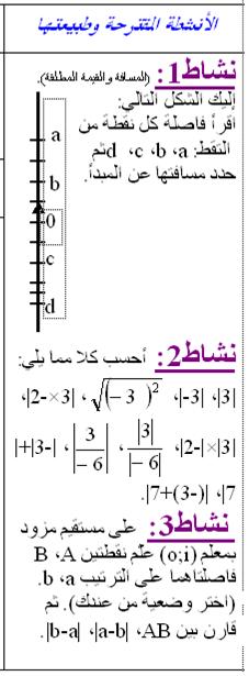 درس القيمة المطلقة والمسافات في الرياضيات للسنة الاولي ثانوي