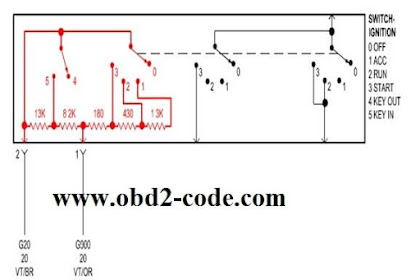 P2533 Ignition Switch Run/Start Position Circuit