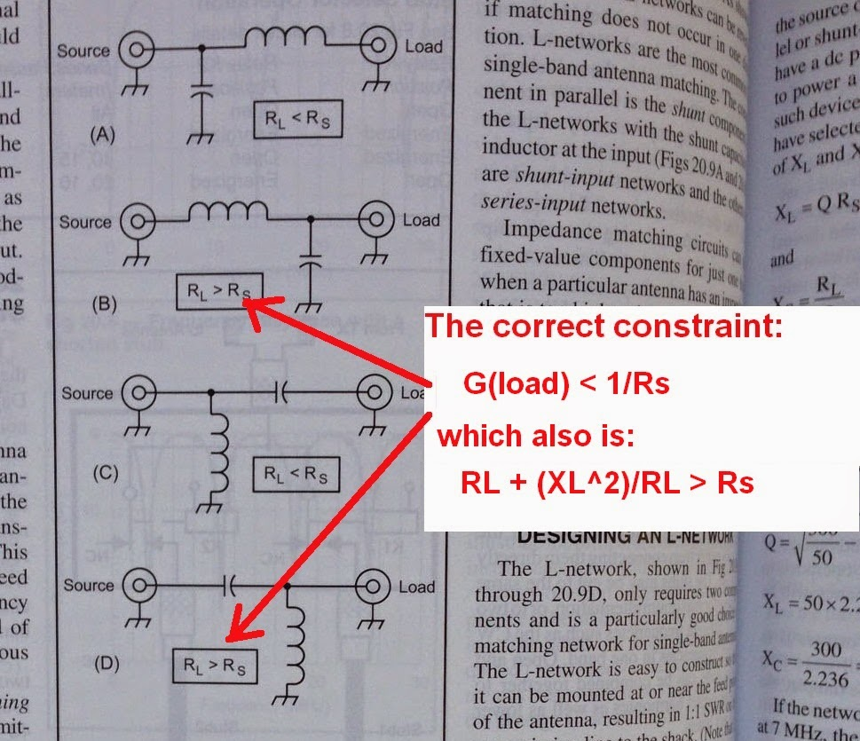 K6jca Notes On Antenna Tuners The L Network And Impedance Matching Figure Circuit Two Are Equivalent