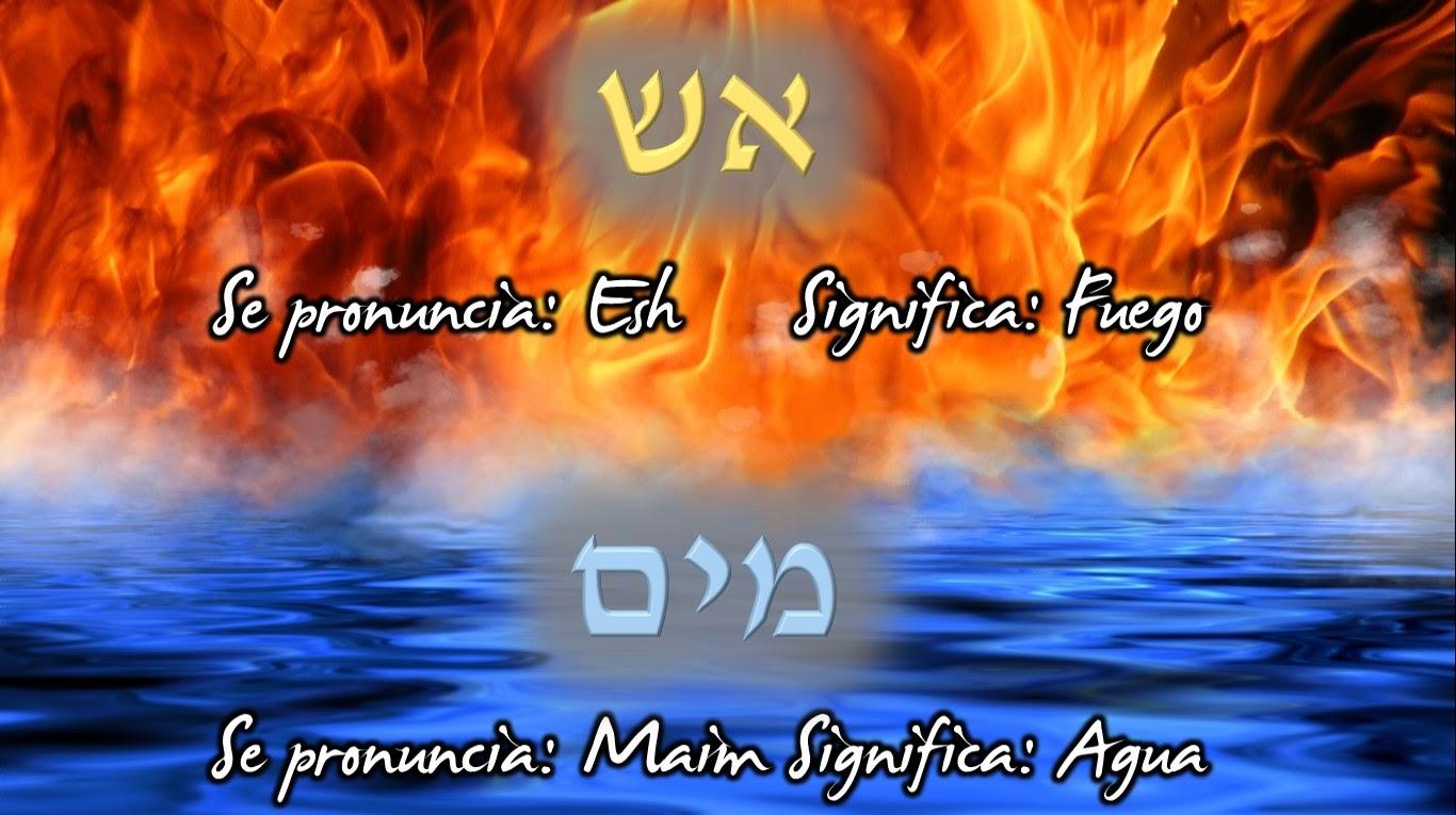 significado de agua hebreo
