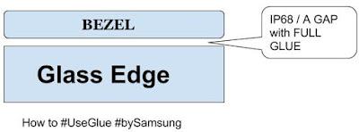 #SamsungGLue