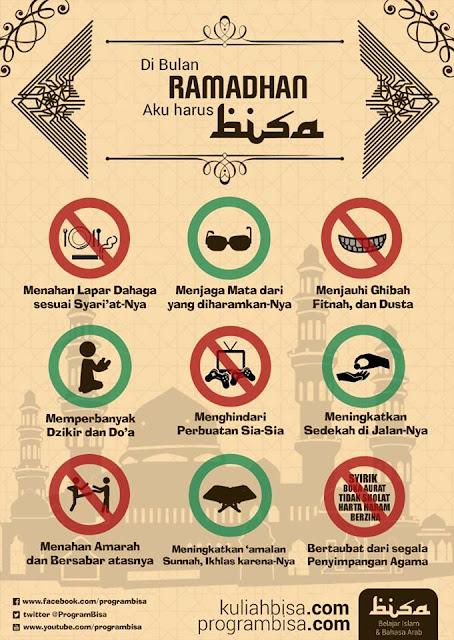 Hikmah dan Faedah Puasa Ramadhan