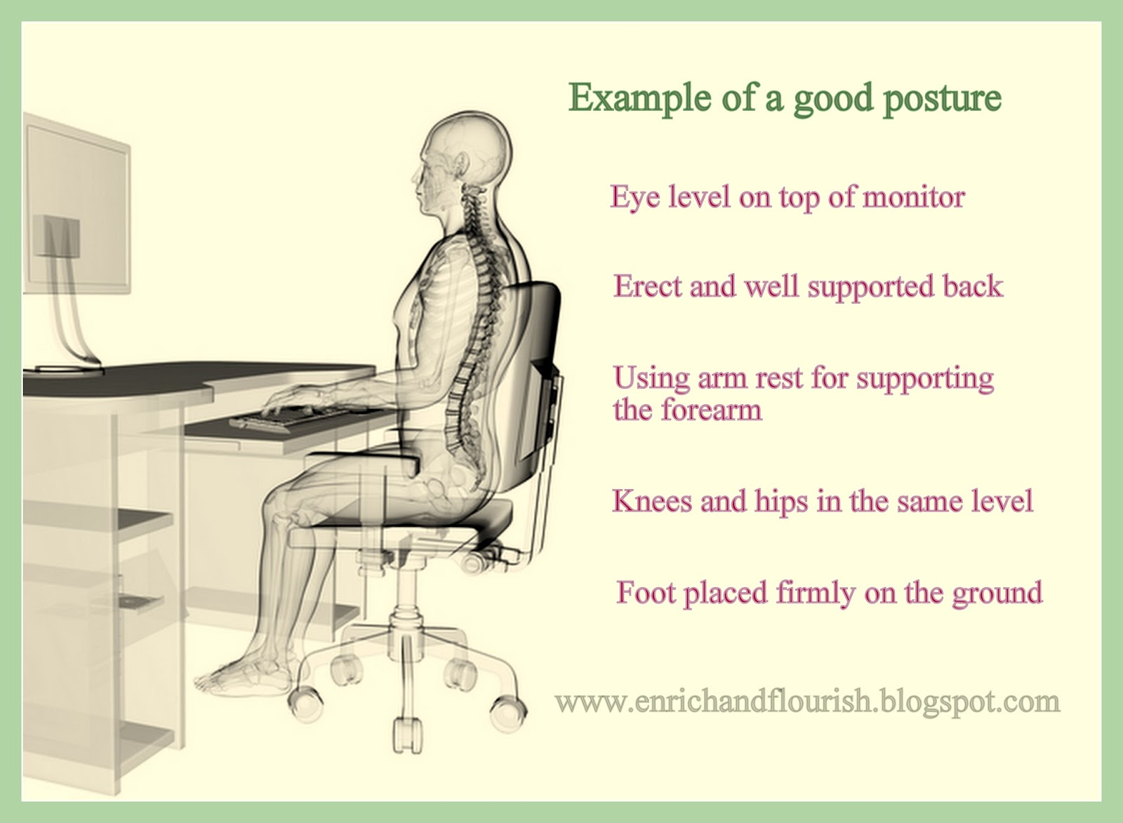 Symmetry Postural Realignment – Oliver Stubbs RMT ...  Posture Examples