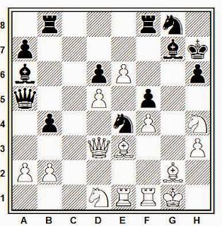 Posición de la partida de ajedrez Alekhine - Fletcher (Londres, 1928)