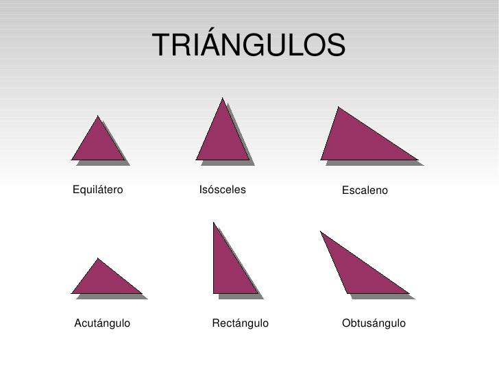 LOS GEOMÉTRICOS: Clasificacion de triángulos