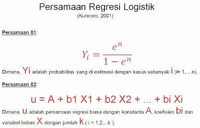 Persamaan Regresi Logistik (Kuncoro, 2001)