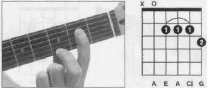 Akordi za gitaru, A7 akord za gitaru