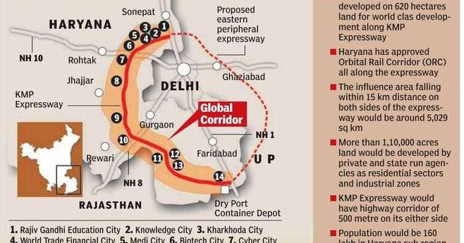 Friends of Bahadugarh: KMP corridor in Haryana to have orbital rail, tech  hubs