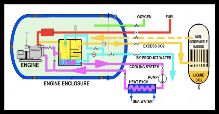 u s navy submarine diagram u free engine image for user manual