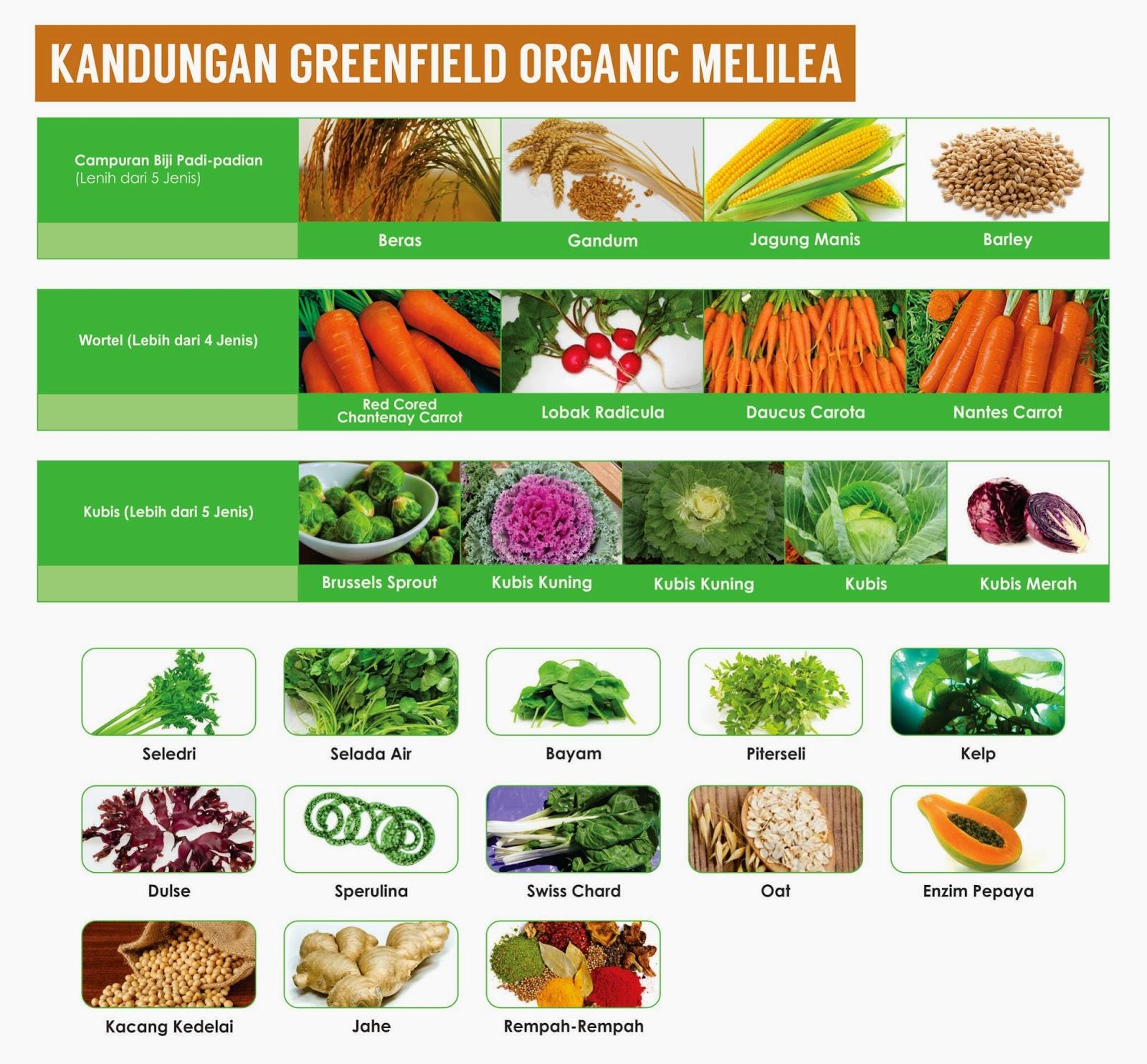Greenfield Melilea | Melilea Greenfield Organic