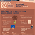 You will These 6 Brilliant Infographics Will Teach You Everything You Need to Know About The EU's General Data Protection Regulation (GDPR)