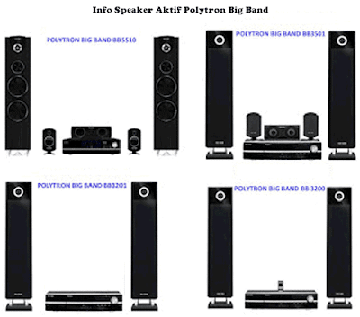 Info Speaker Aktif Polytron Big Band