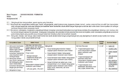 Silabus Bahasa Inggris Kelas X, XI, XII Kurikulum 2013