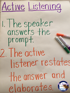 Active Listening Expectations are just one piece of Preparing for Partner Discussions!