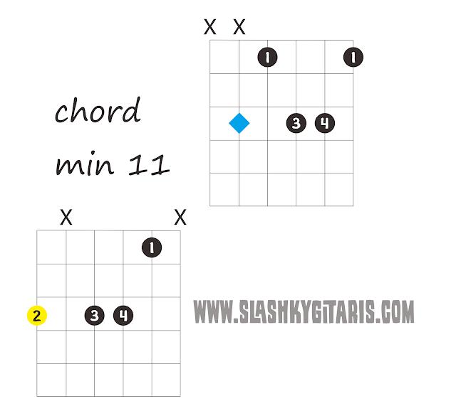 chord min 11, kunci jazz, kord jazz, chord jazz, www.slashkygitaris.com, slashky gitaris