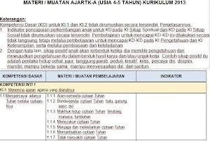 Gratis Download Muatan Ajar TK Kelompok A Kurikulum 2013 Terbaru