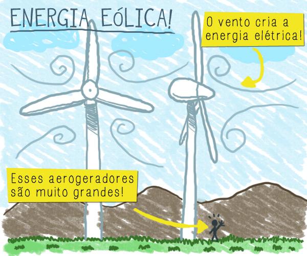 Geração de energia elétrica através da utilização de biodigestores em aterros sanitários 1