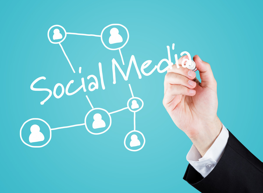 Why Every Online Businesses Should Be Implementing Social Media Into Their Marketing Strategy