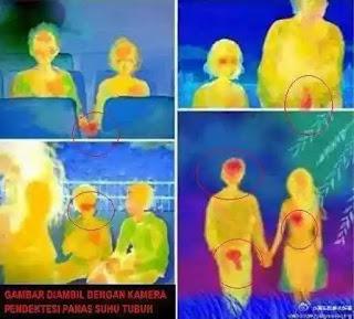 INILAH ALASAN ILMIAH, MENGAPA BERDUAAN (KHALWAT) PRIA DAN ...