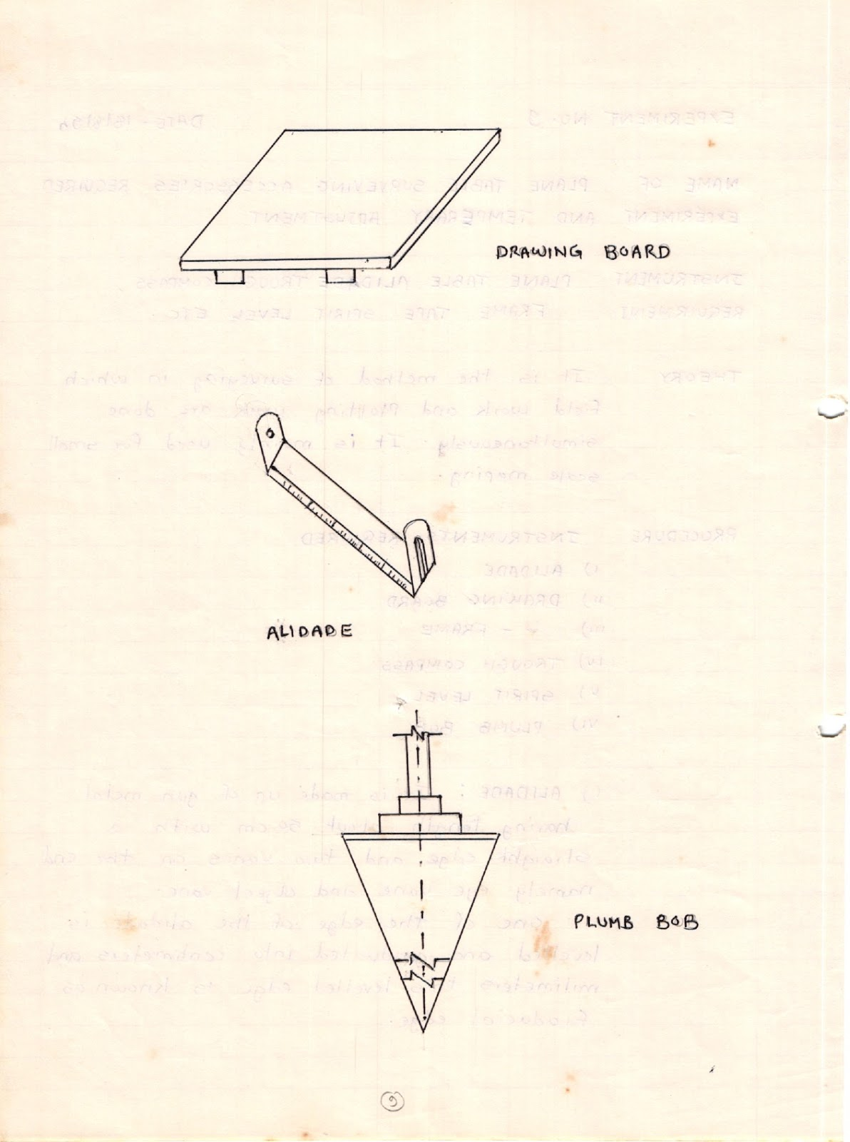 Civil At Work Plain Table Surveying Accessories Required And Temporary Adjustments Method Of