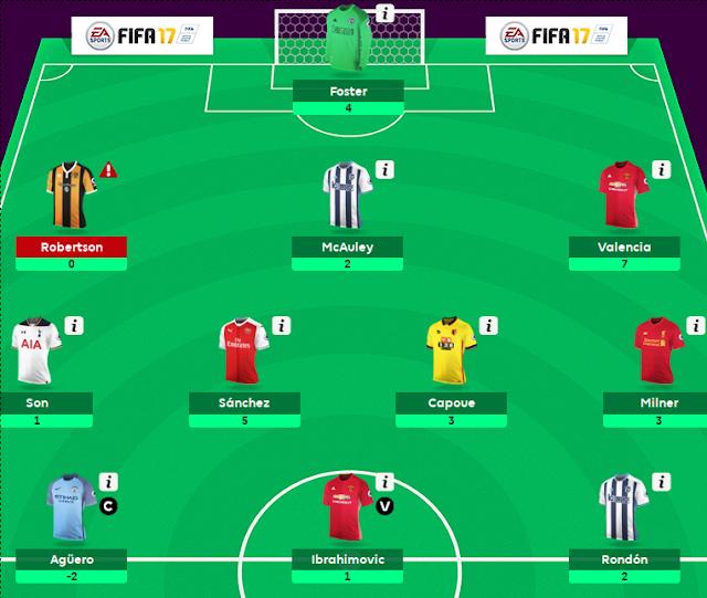 Update Fantasy English Premier League GW#8 [26 pt]