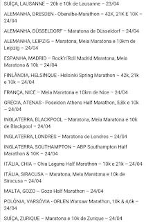 Corridas 2016 Europa
