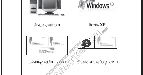 Computer Awareness PDF Capsule for Competitor Exam